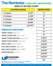 Column Inch Conversion Chart for Weekly Reminder Newspapers WEEKLIES_DISPLAY_AD_SIZE_CHART.jpg